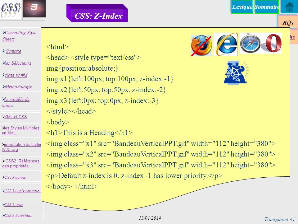 CSS: Z-Index <html> <head> <style type= text/css >