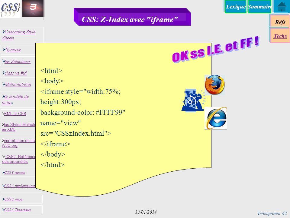 CSS: Z-Index avec iframe