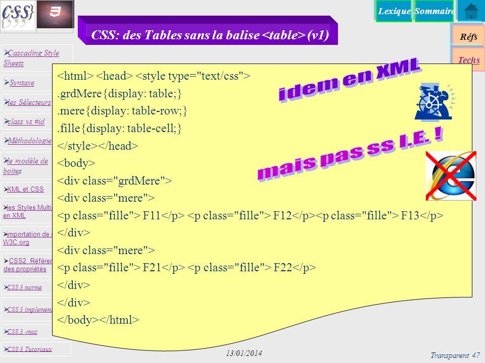 CSS: des Tables sans la balise <table> (v1)