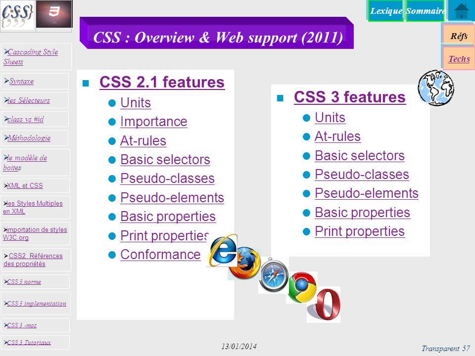 CSS : Overview & Web support (2011)