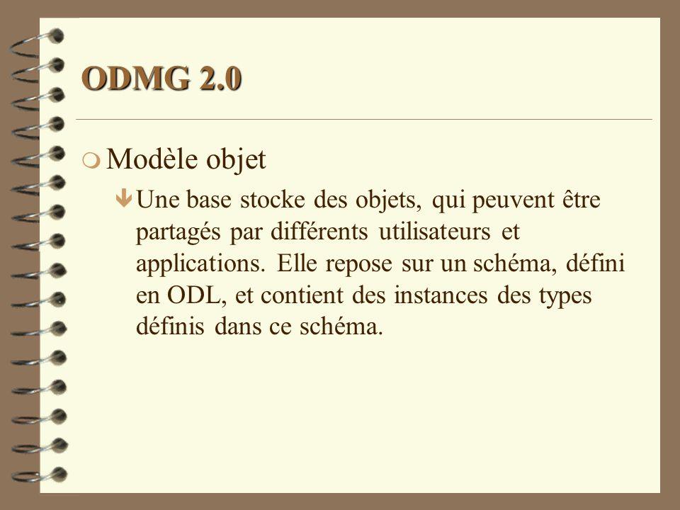 ODMG 2.0 Modèle objet.
