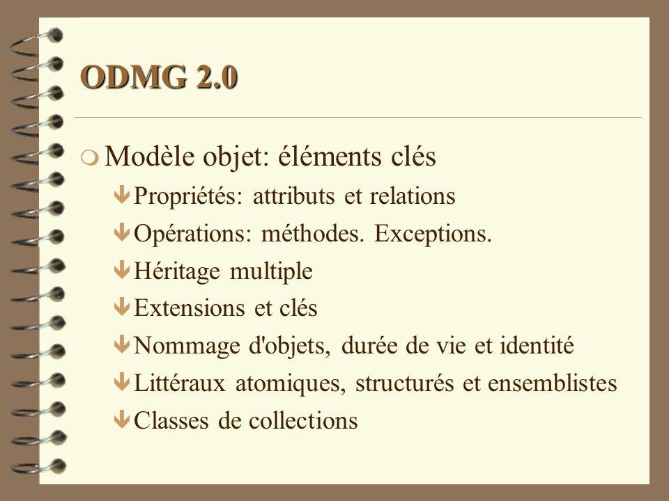 ODMG 2.0 Modèle objet: éléments clés