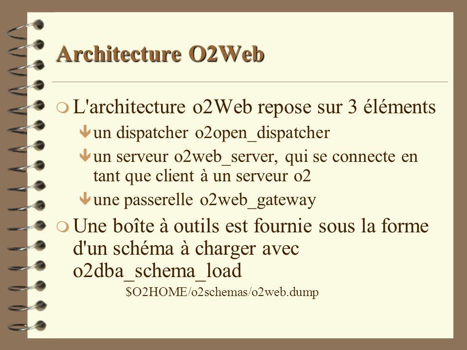 Architecture O2Web L architecture o2Web repose sur 3 éléments