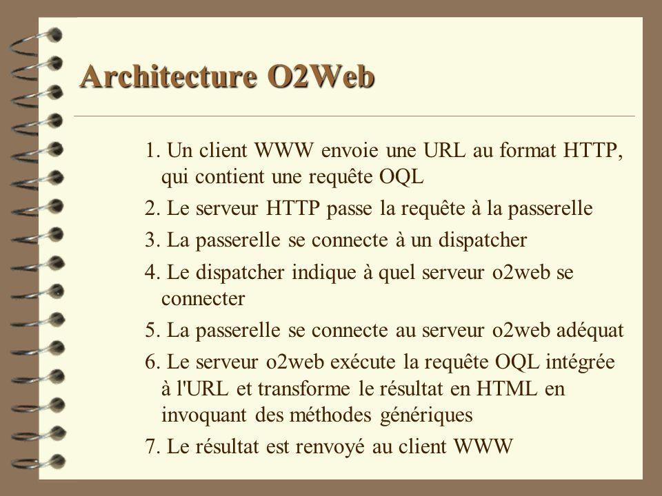 Architecture O2Web 1. Un client WWW envoie une URL au format HTTP, qui contient une requête OQL. 2. Le serveur HTTP passe la requête à la passerelle.