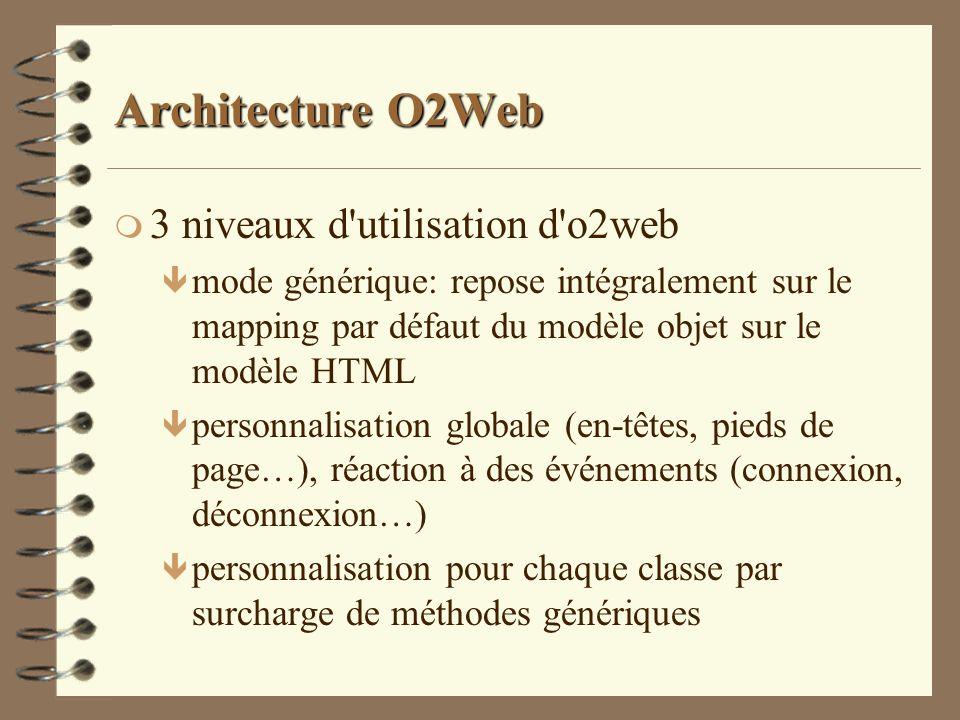Architecture O2Web 3 niveaux d utilisation d o2web