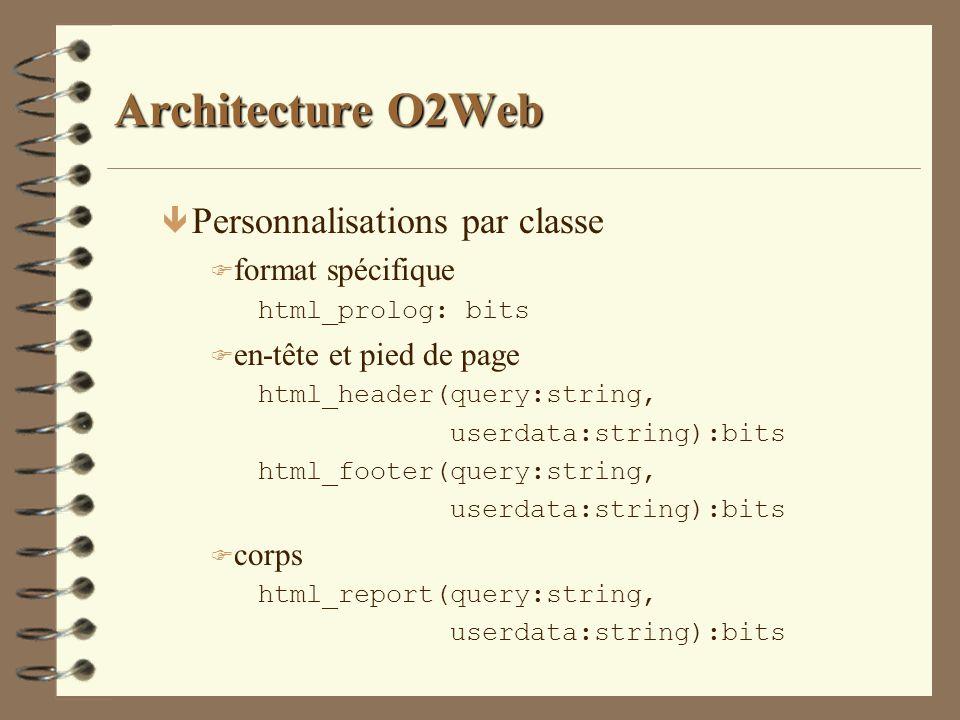 Architecture O2Web Personnalisations par classe format spécifique
