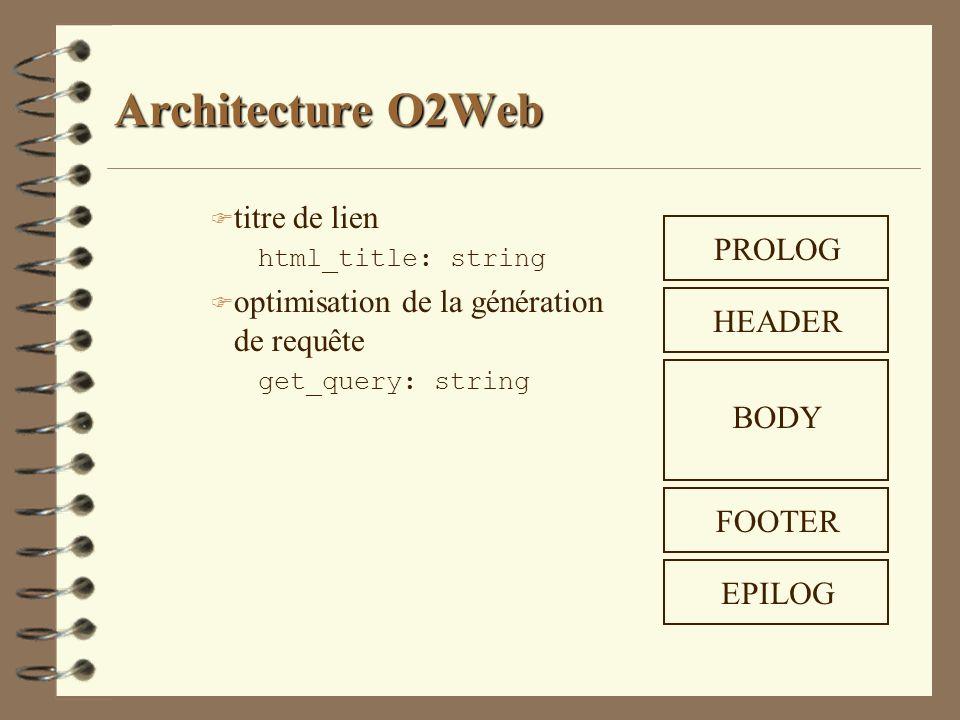 Architecture O2Web titre de lien PROLOG