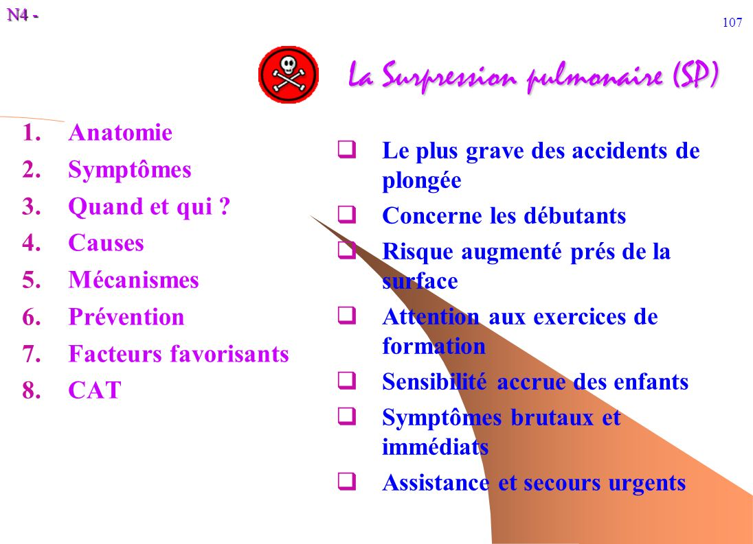 La Surpression pulmonaire (SP)