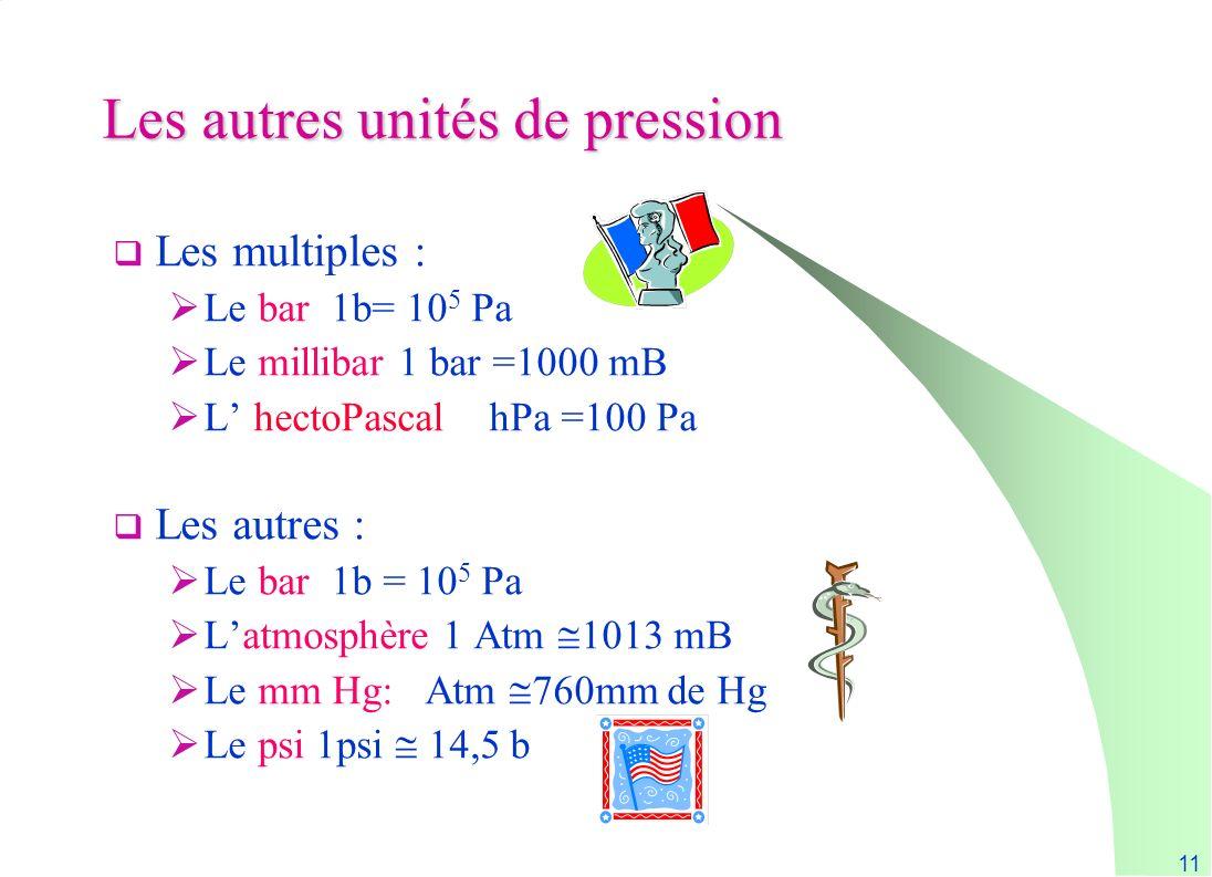 Les autres unités de pression