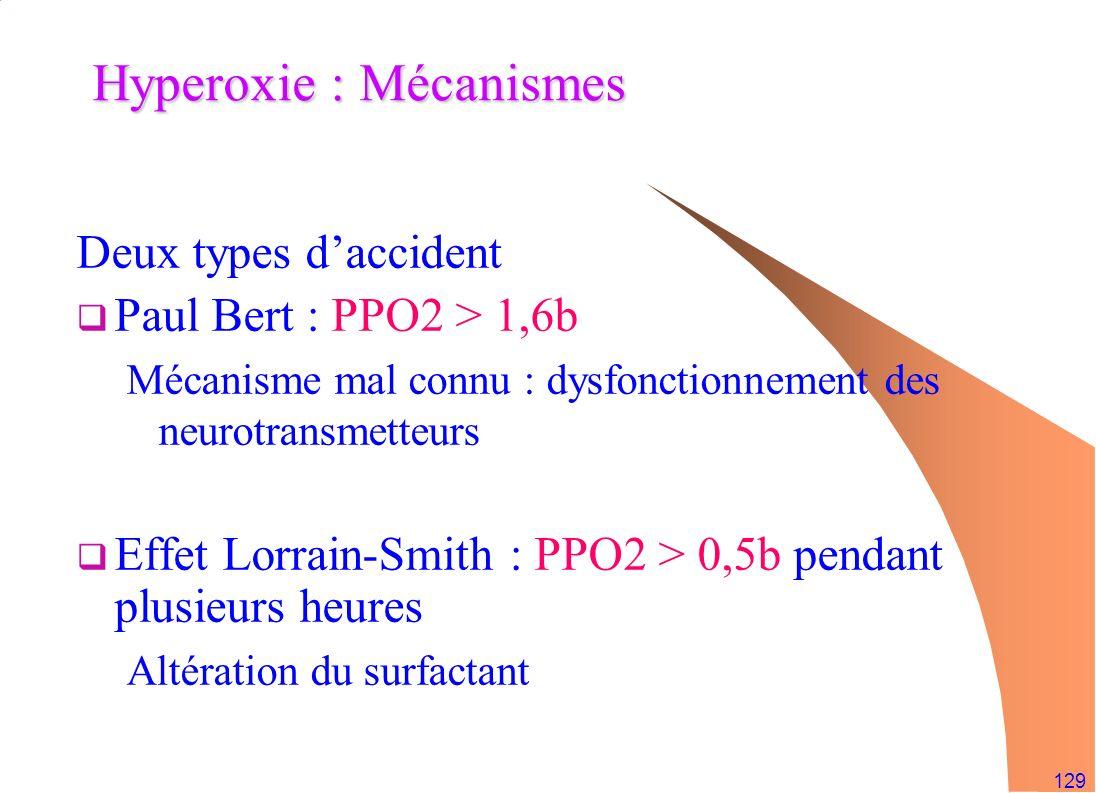Hyperoxie : Mécanismes