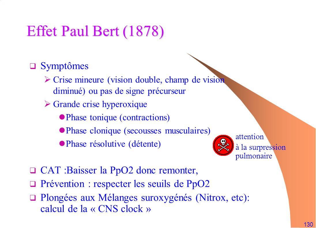 Effet Paul Bert (1878) Symptômes CAT :Baisser la PpO2 donc remonter,