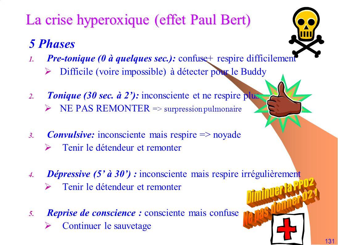 La crise hyperoxique (effet Paul Bert)
