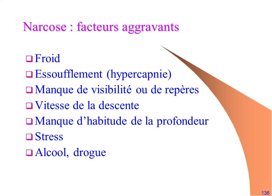 Narcose : facteurs aggravants