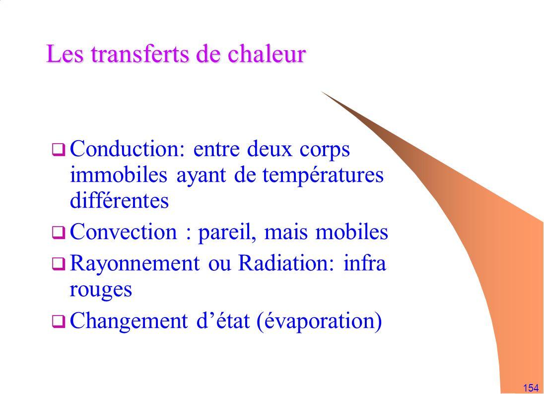 Les transferts de chaleur