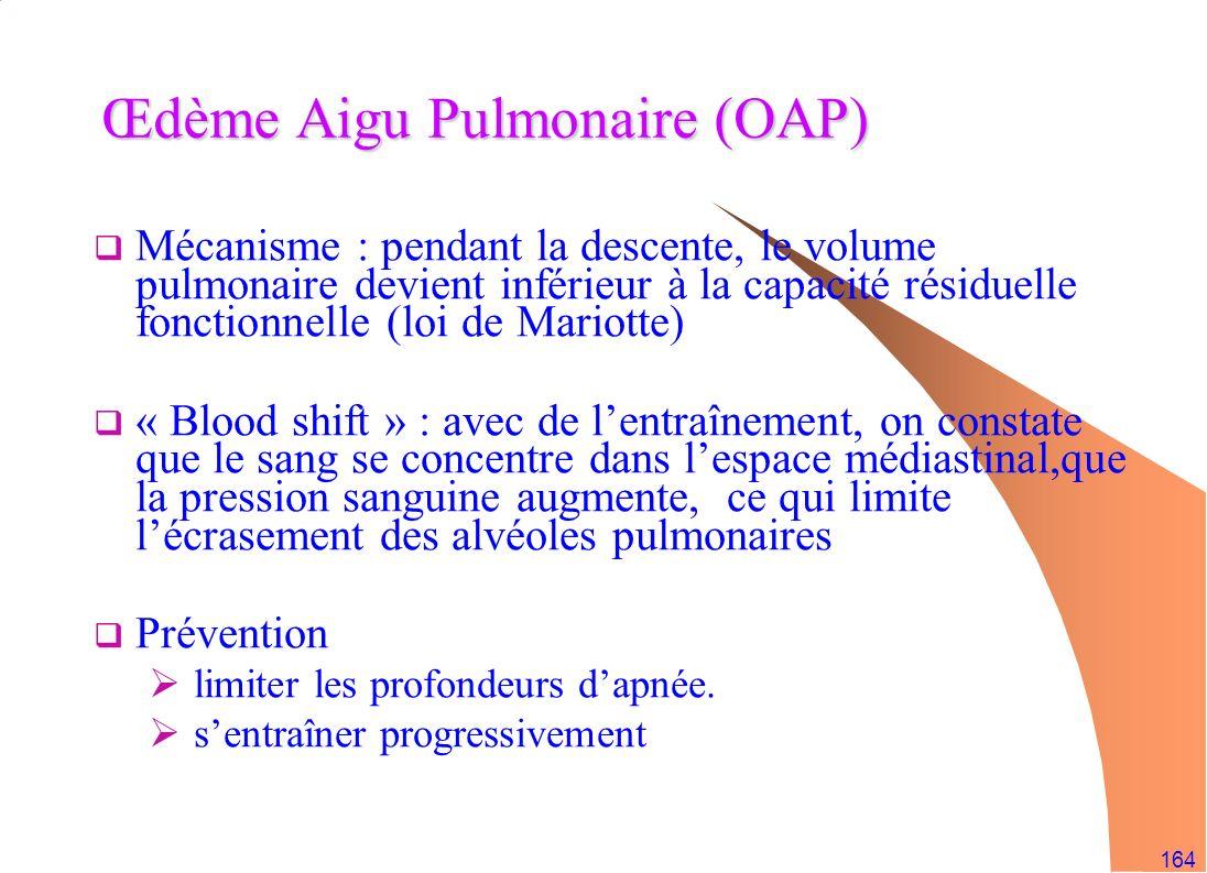 Œdème Aigu Pulmonaire (OAP)