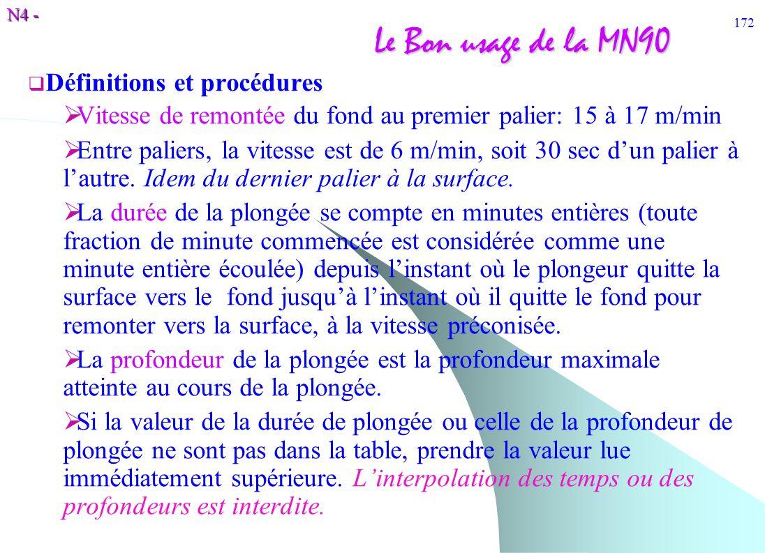 Le Bon usage de la MN90 Définitions et procédures