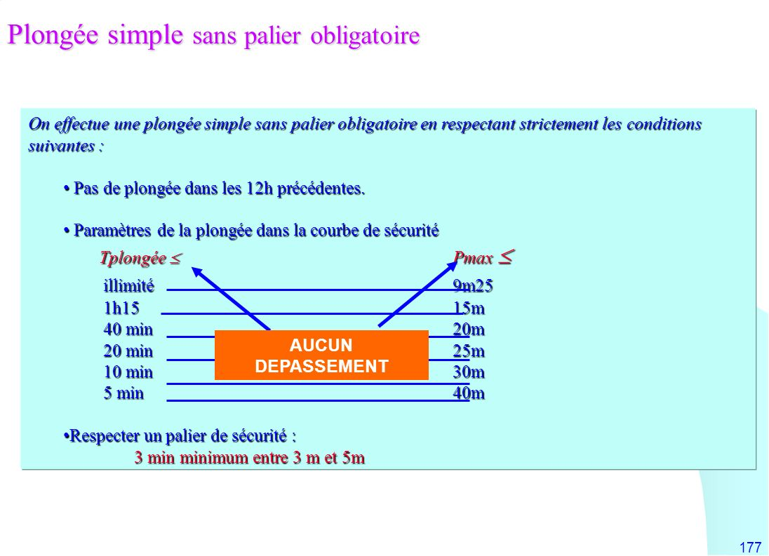 Plongée simple sans palier obligatoire