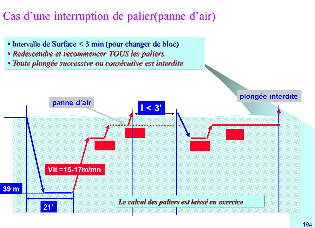 Cas d'une interruption de palier(panne d'air)