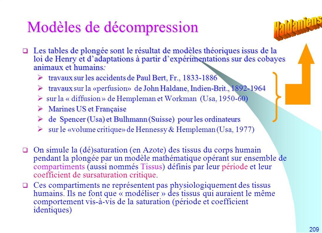 Modèles de décompression