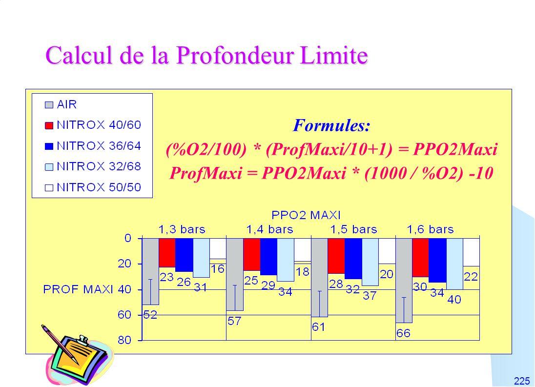 Calcul de la Profondeur Limite