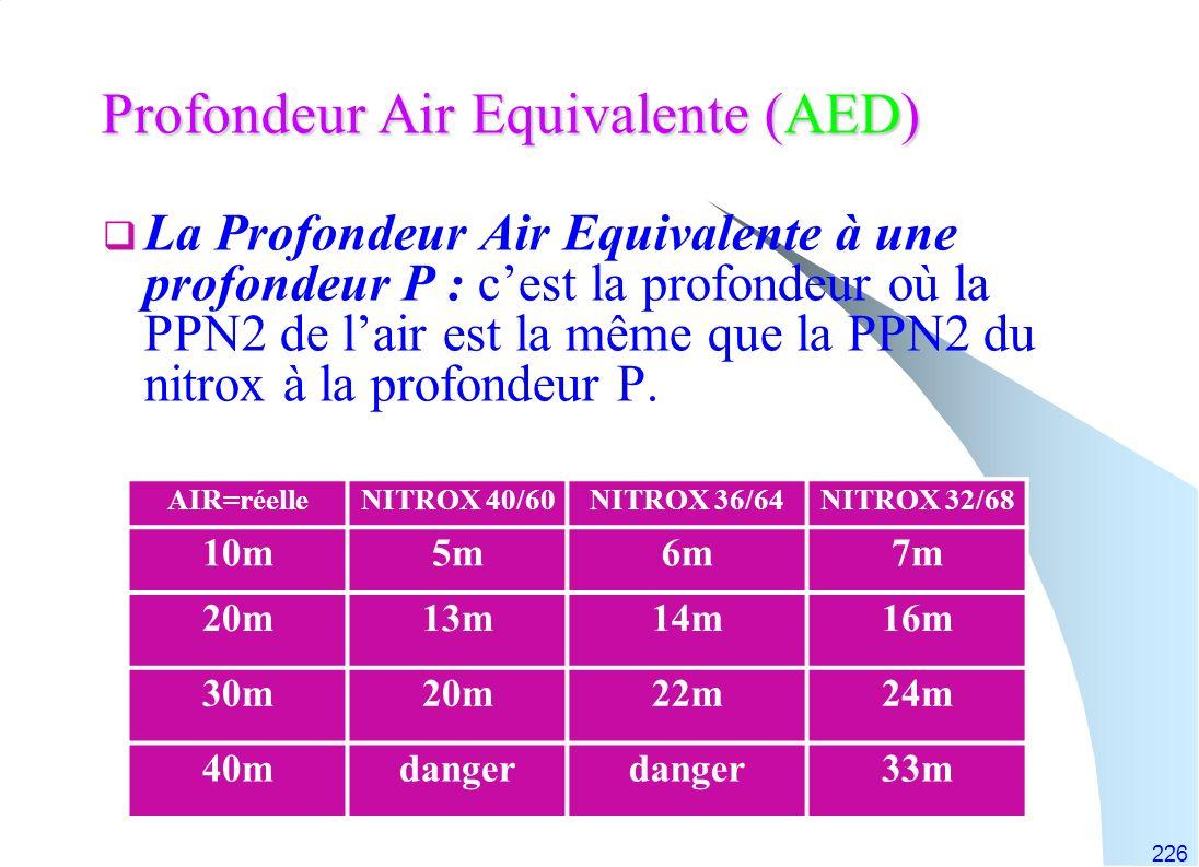 Profondeur Air Equivalente (AED)