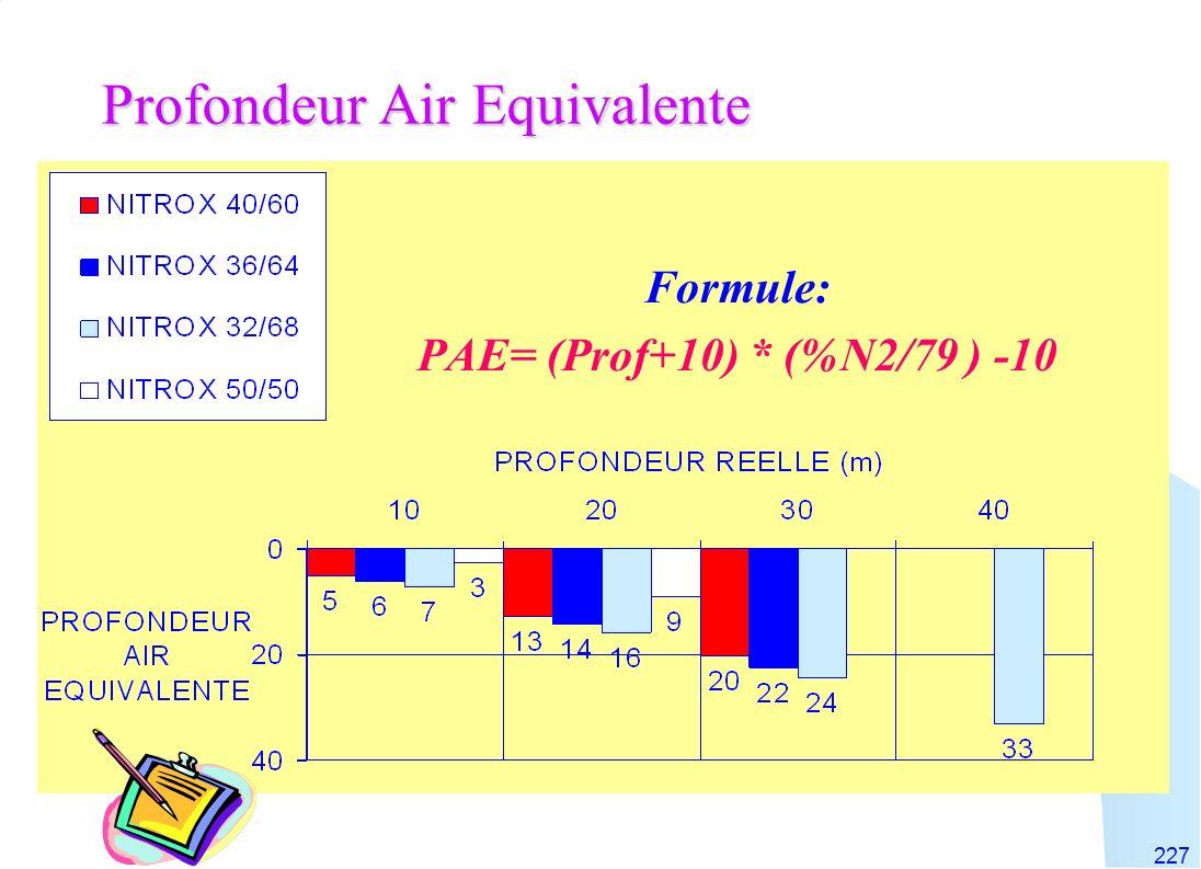 Profondeur Air Equivalente