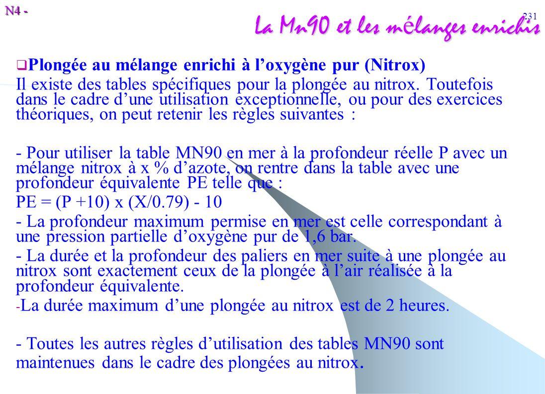La Mn90 et les mélanges enrichis