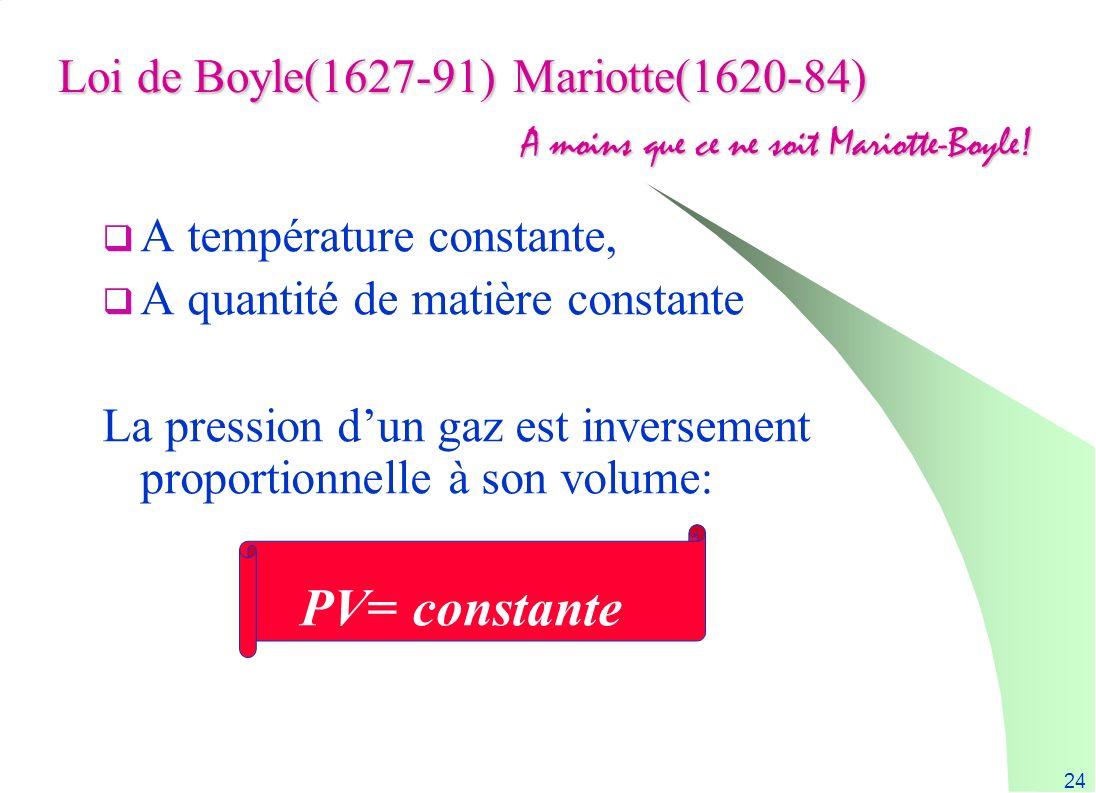 Loi de Boyle(1627-91) Mariotte(1620-84)