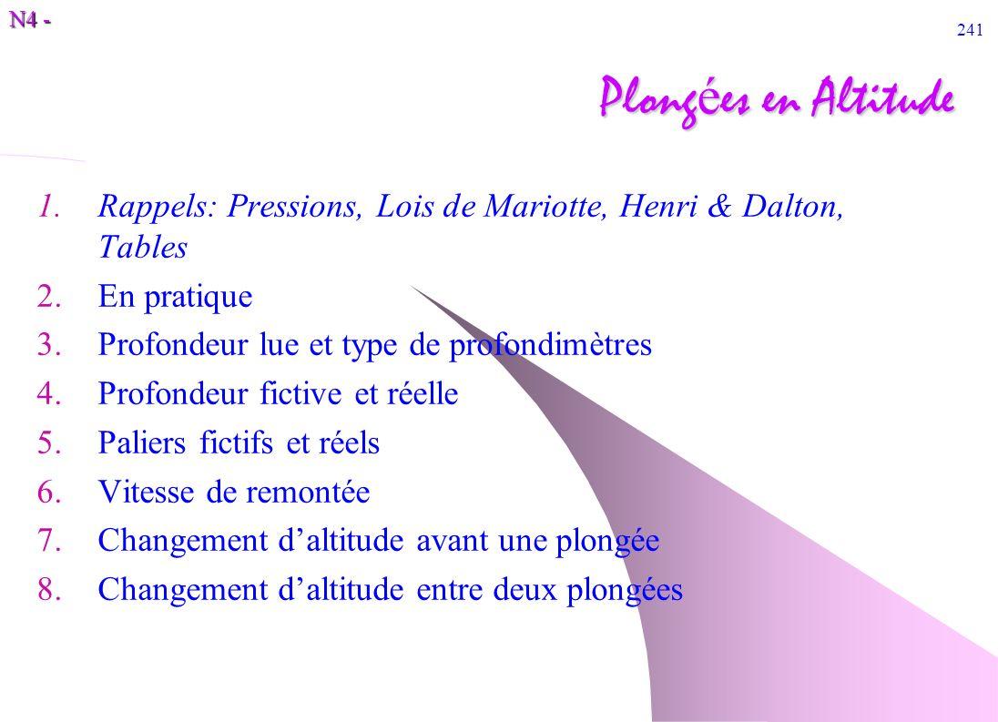 Plongées en Altitude Rappels: Pressions, Lois de Mariotte, Henri & Dalton, Tables. En pratique. Profondeur lue et type de profondimètres.
