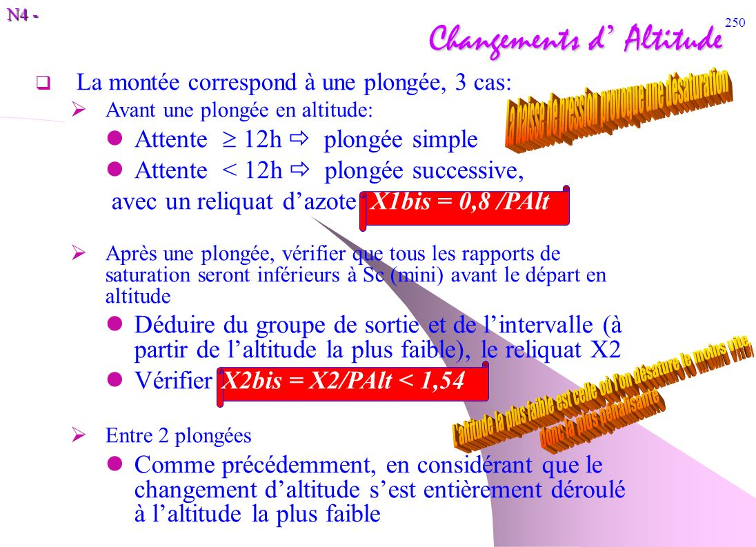 Changements d' Altitude