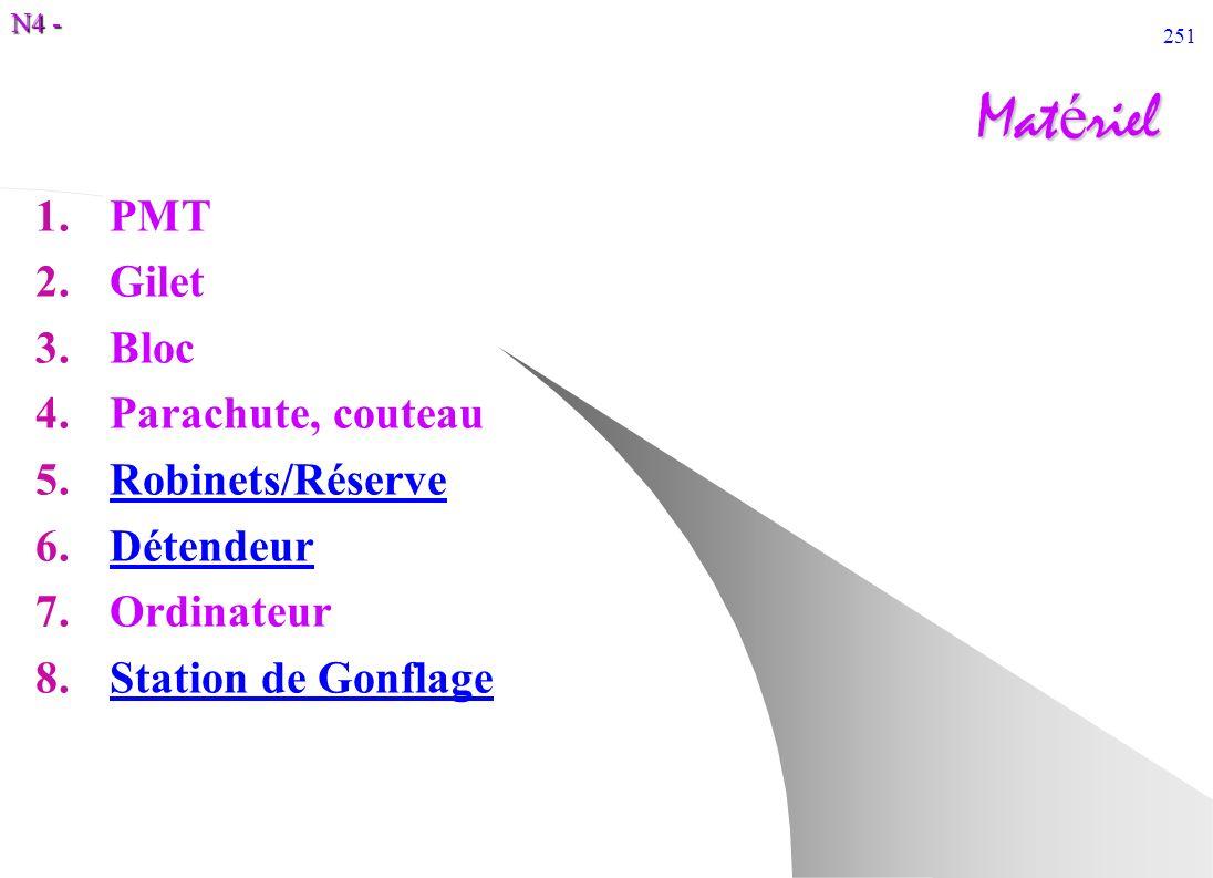 Matériel PMT Gilet Bloc Parachute, couteau Robinets/Réserve Détendeur