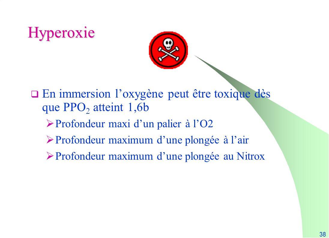 Hyperoxie En immersion l'oxygène peut être toxique dès que PPO2 atteint 1,6b. Profondeur maxi d'un palier à l'O2.