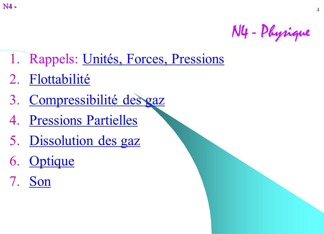 N4 - Physique Rappels: Unités, Forces, Pressions Flottabilité