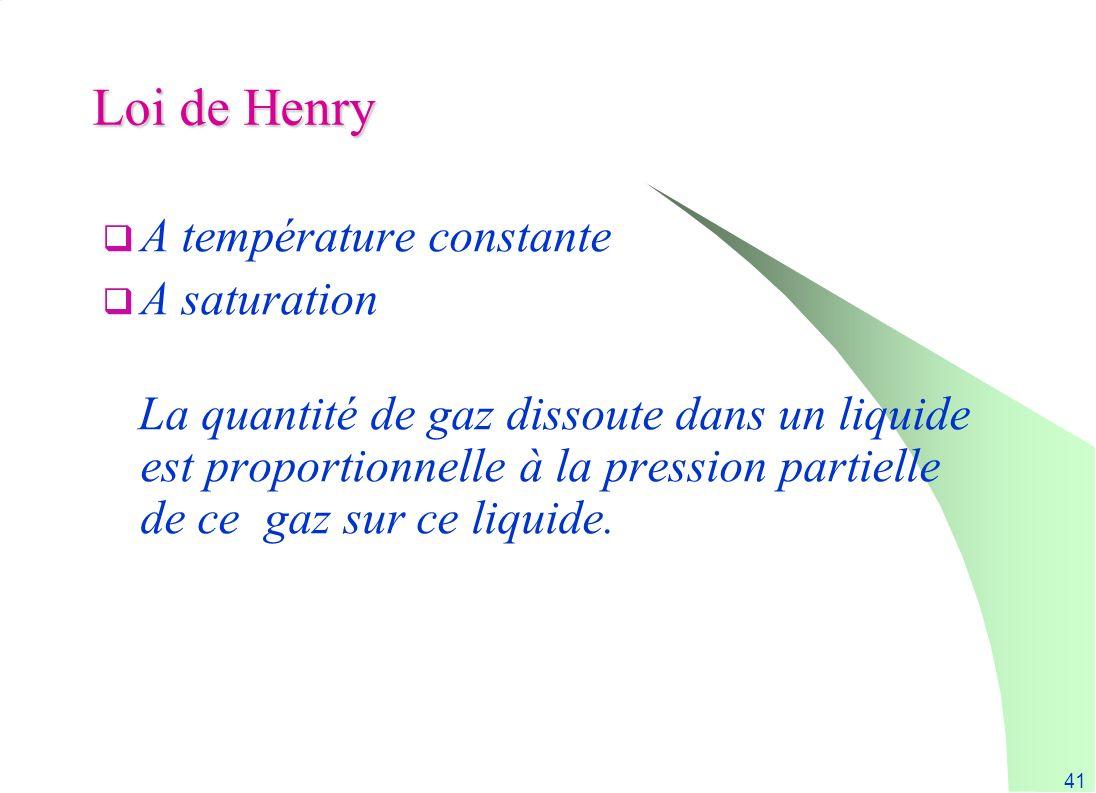 Loi de Henry A température constante A saturation