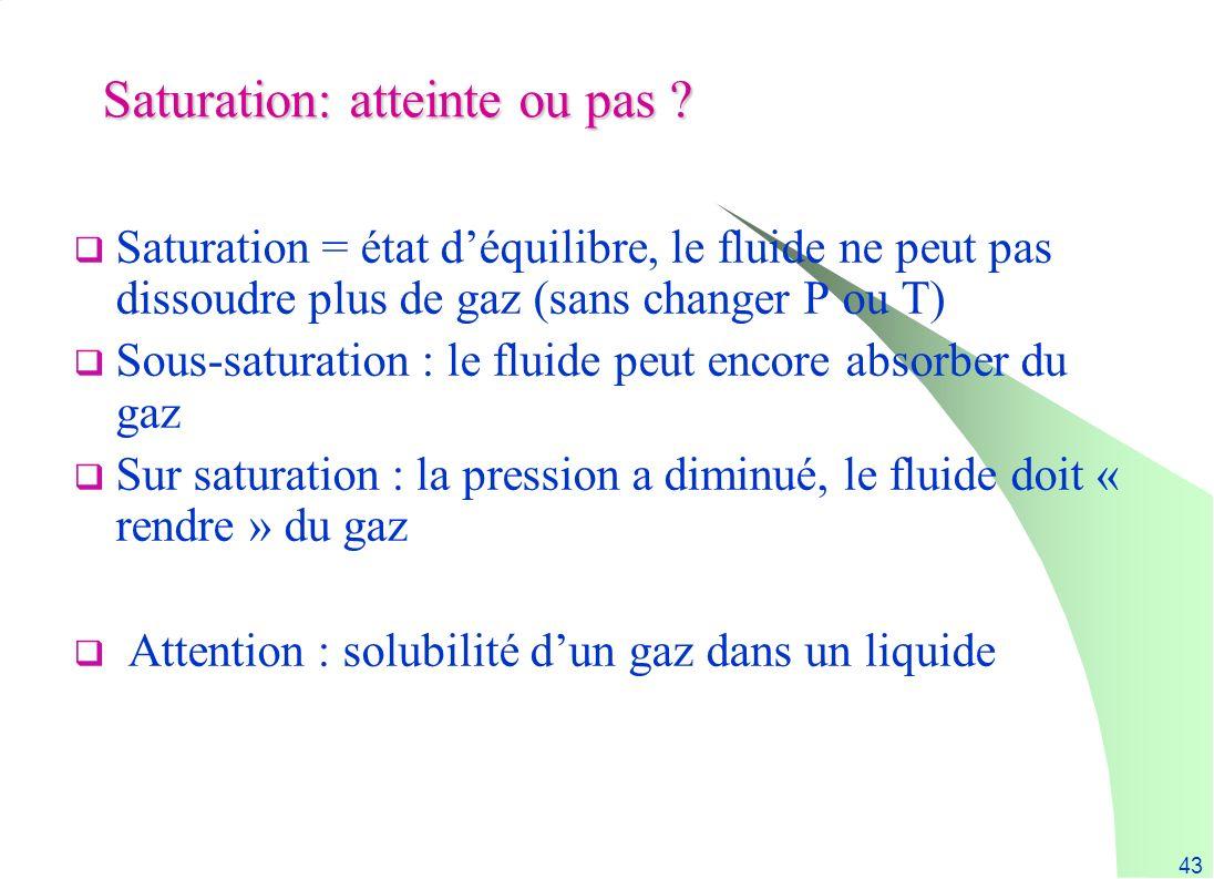 Saturation: atteinte ou pas