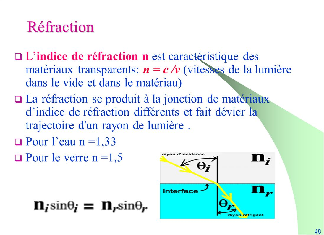 Réfraction