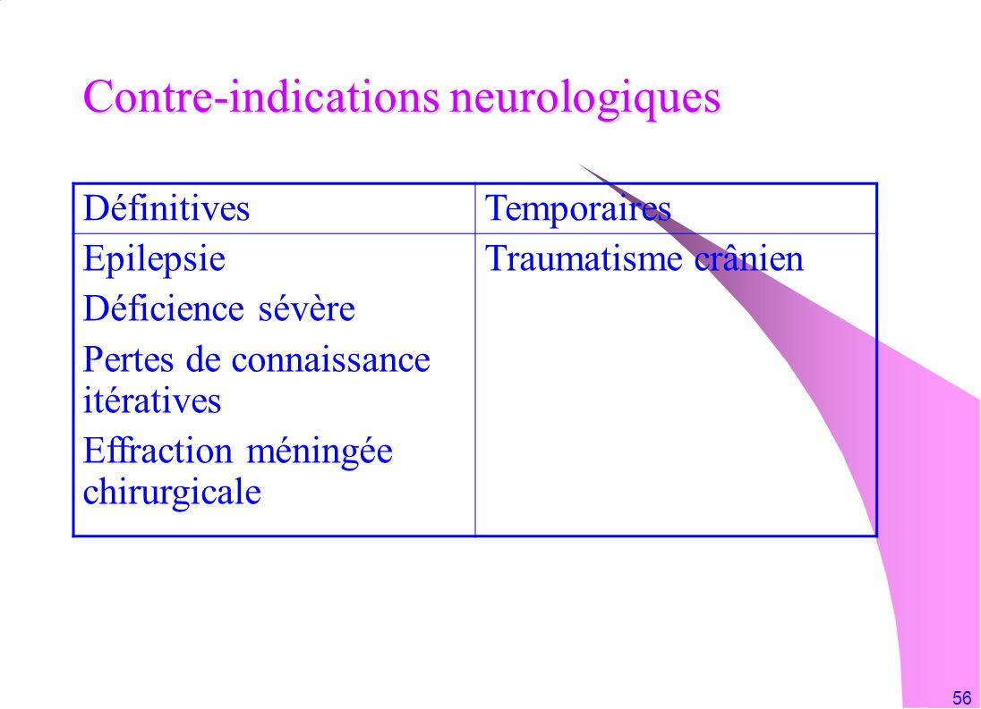 Contre-indications neurologiques