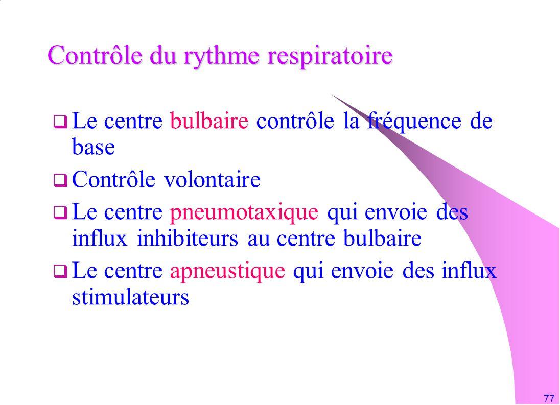 Contrôle du rythme respiratoire