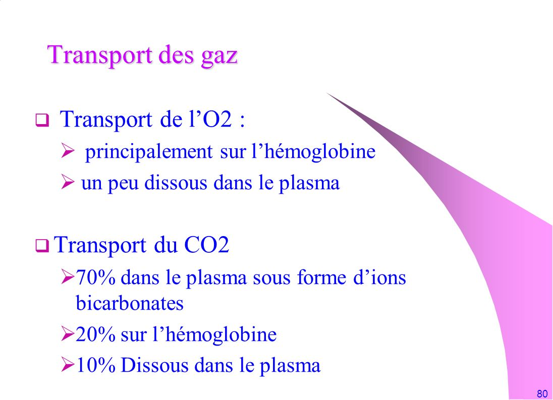 Transport des gaz Transport de l'O2 : Transport du CO2