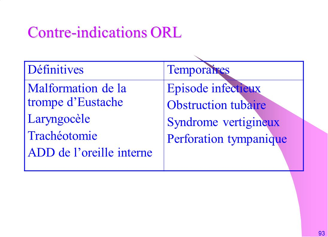 Contre-indications ORL