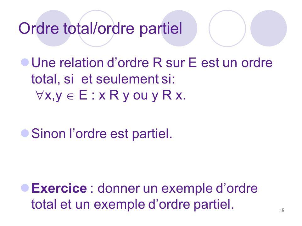 Ordre total/ordre partiel