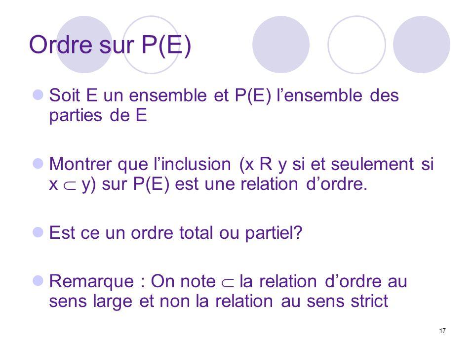 Ordre sur P(E) Soit E un ensemble et P(E) l'ensemble des parties de E