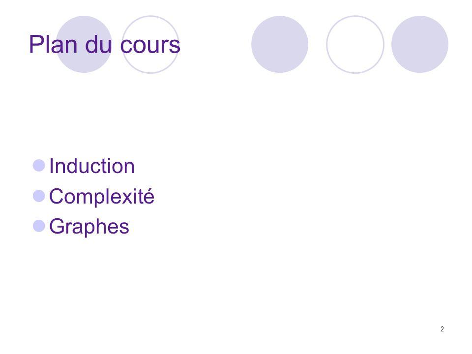Plan du cours Induction Complexité Graphes