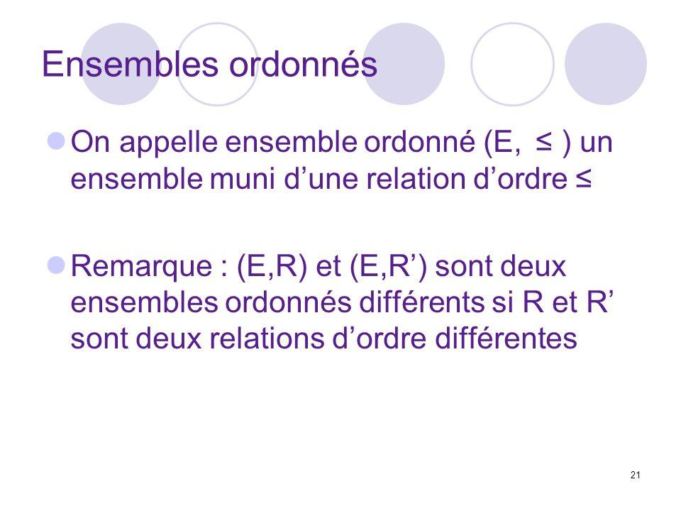 Ensembles ordonnés On appelle ensemble ordonné (E, ≤ ) un ensemble muni d'une relation d'ordre ≤