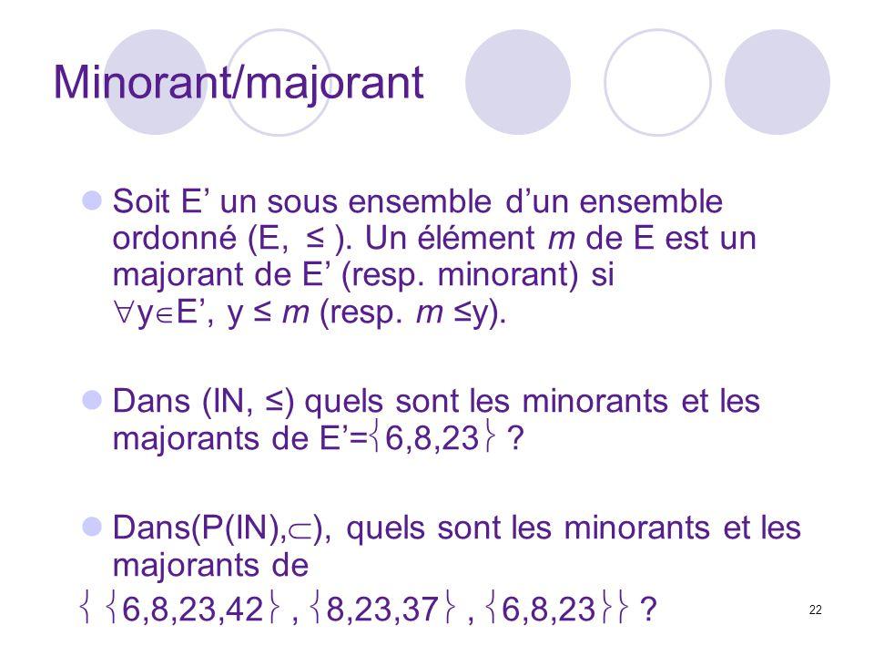 Minorant/majorant