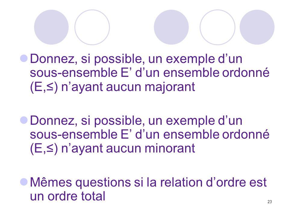 Donnez, si possible, un exemple d'un sous-ensemble E' d'un ensemble ordonné (E,≤) n'ayant aucun majorant