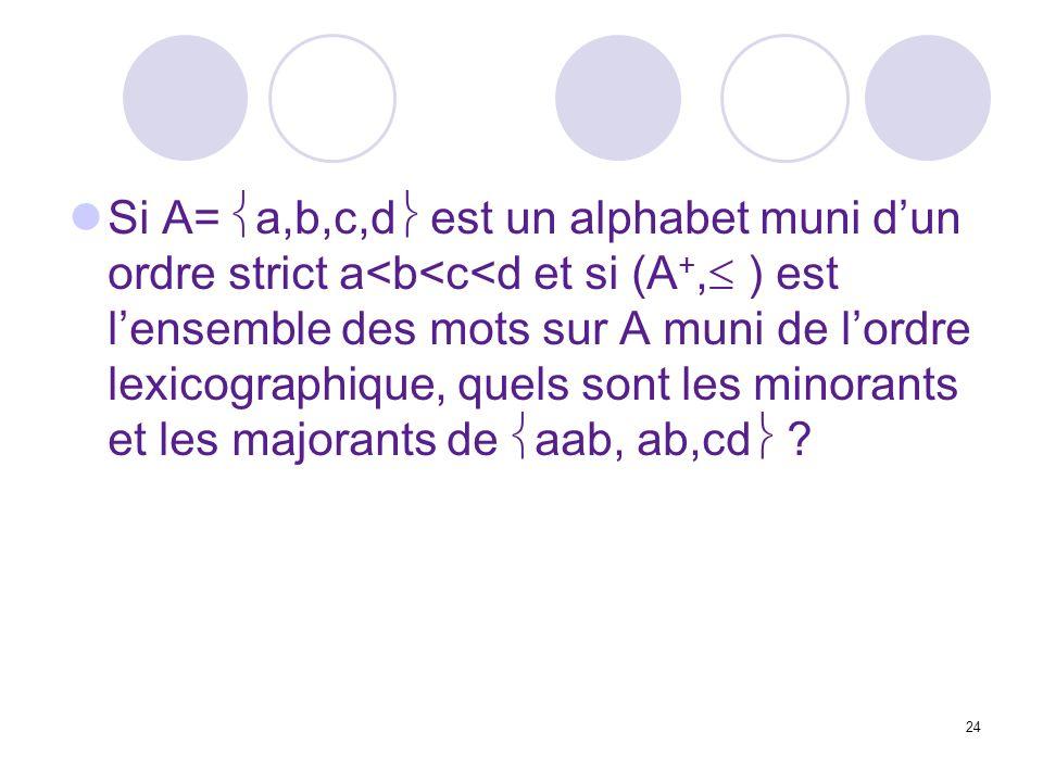 Si A= a,b,c,d est un alphabet muni d'un ordre strict a<b<c<d et si (A+, ) est l'ensemble des mots sur A muni de l'ordre lexicographique, quels sont les minorants et les majorants de aab, ab,cd