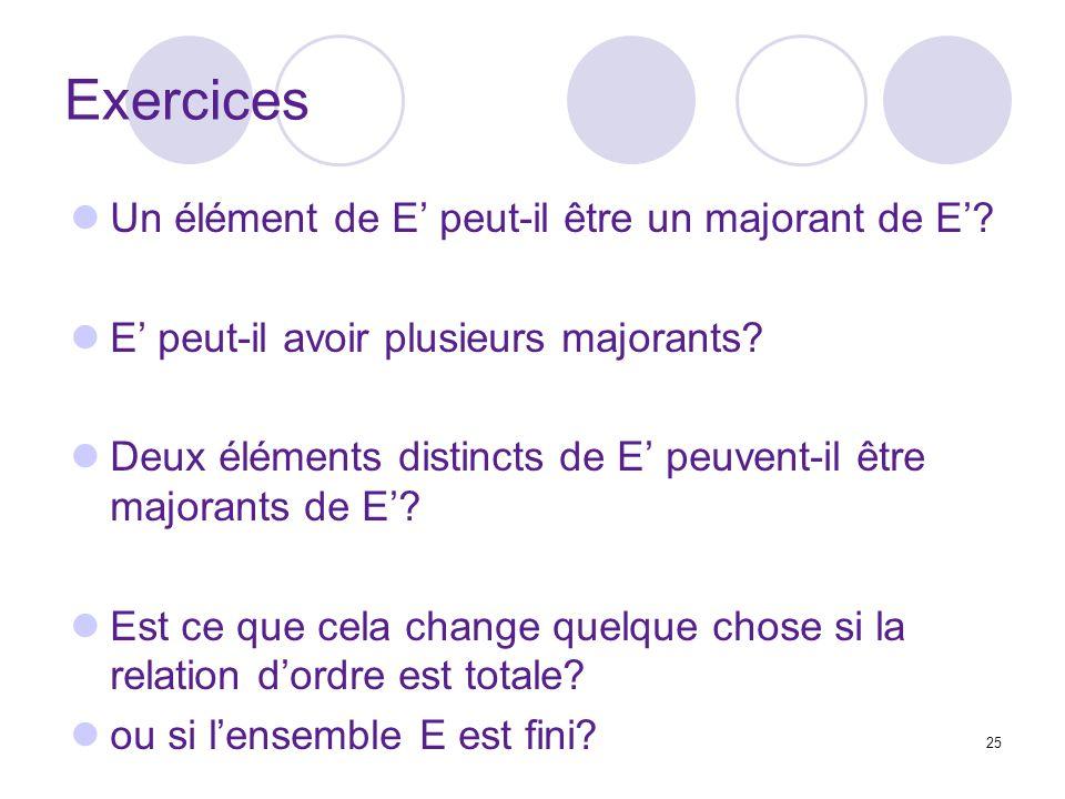 Exercices Un élément de E' peut-il être un majorant de E'