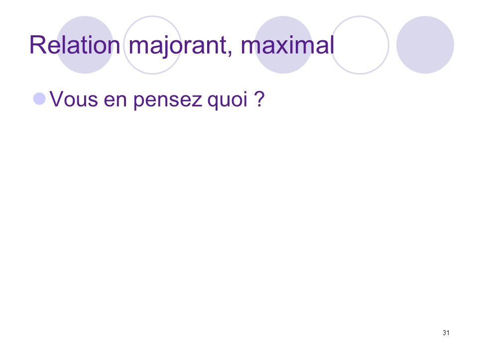 Relation majorant, maximal