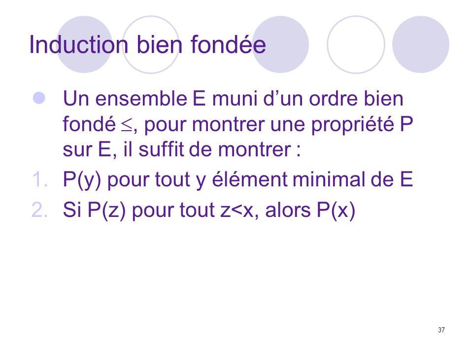 Induction bien fondée Un ensemble E muni d'un ordre bien fondé , pour montrer une propriété P sur E, il suffit de montrer :